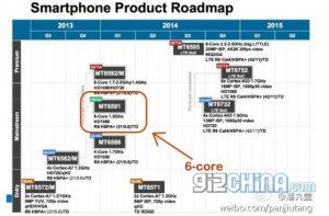 La hoja de ruta de MediaTek 2014 revela un procesador octa-core de 64 bits y hexa-core