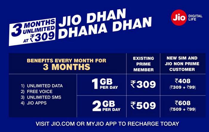 jio-dhan-dhana-dhan-offer-live-plan-details