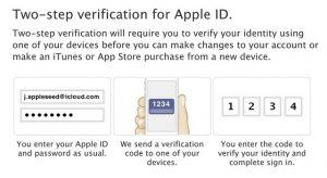 La verificación en dos pasos de Apple ya está disponible en India