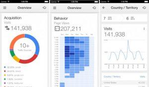 Lanzamiento de la aplicación Google Analytics para iPhone