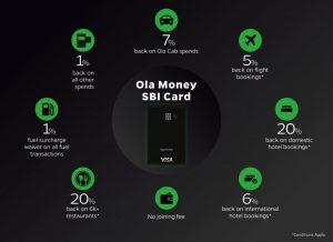 Lanzamiento de la tarjeta de crédito Ola Money en asociación con State Bank of India