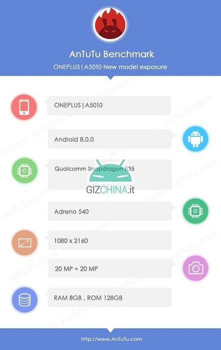 oneplus-5t-a5010-antutu