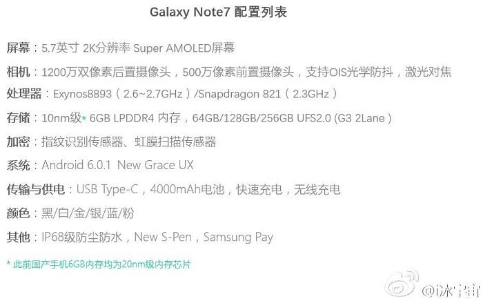 samsung-galaxy-note7-especificaciones-filtradas-nuevamente