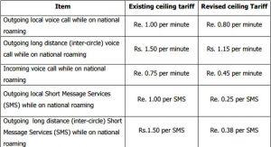 Llamadas y SMS en roaming configurados para ser más baratos a medida que TRAI revisa las tarifas de roaming