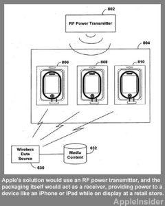 Los futuros iPhones y iPads podrían venir con carga inalámbrica