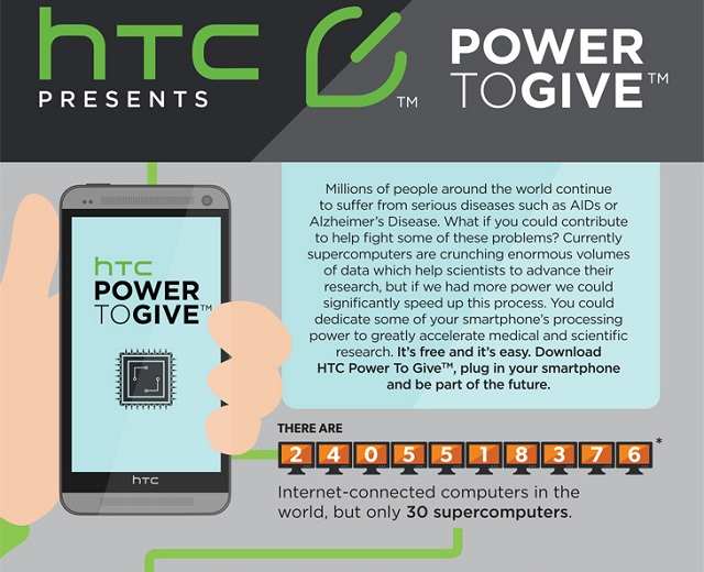 HTC-Power-to-Give-1