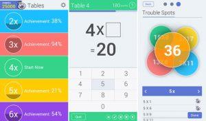 Meritnation lanza la aplicación Math Tables para dispositivos iOS