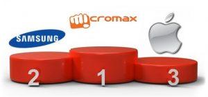 Micromax supera a Samsung y Apple en términos de envíos de tabletas en India (segundo trimestre de 2012)