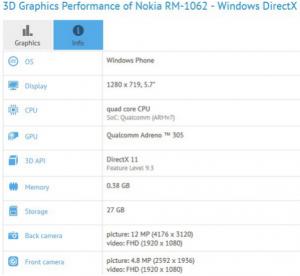 Microsoft Lumia 1330 tendrá una cámara de 14 megapíxeles, confirma el sitio de GFX Benchmark