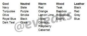 Moto X + 1 podría tener 25 opciones de placa posterior, incluidas las variedades de madera y cuero