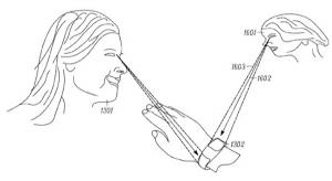 Motorola solicita una patente de reloj inteligente de detección de mirada