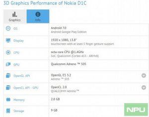 Nokia D1C no es un teléfono inteligente sino una tableta con una pantalla masiva de 13,8 pulgadas