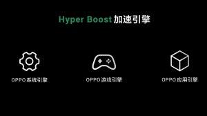 OPPO anuncia la tecnología de aceleración de teléfonos inteligentes Hyper Boost