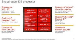 Plataforma de procesamiento móvil premium Qualcomm Snapdragon 835 detallada