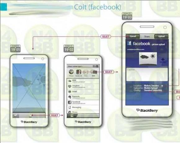 Primer vistazo a la interfaz de usuario Share-to-Facebook de BlackBerry 10