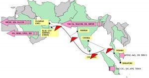 Reliance Jio Infocomm se une al consorcio para el establecimiento del sistema de cable Bay of Bengal Gateway