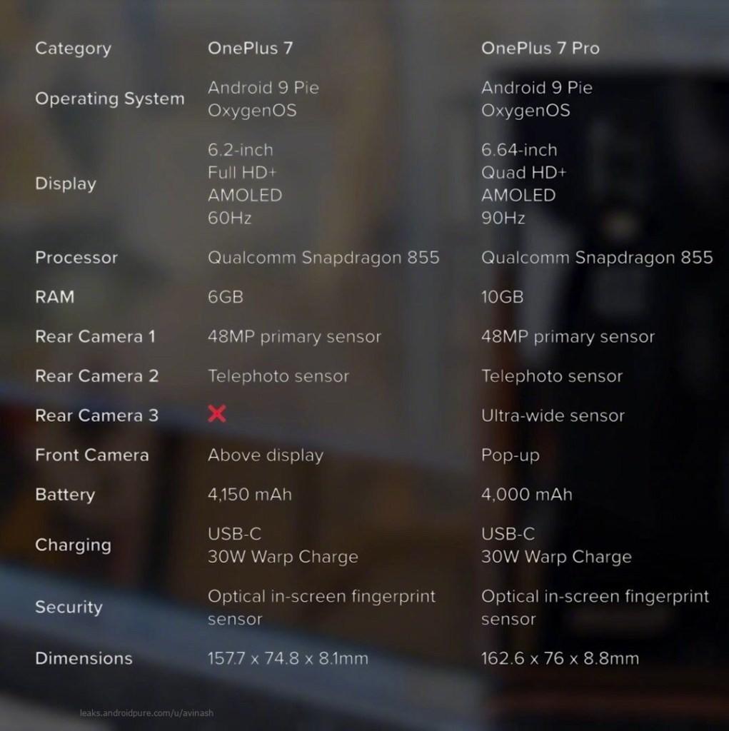 OnePlus-7-Pro-Especificaciones