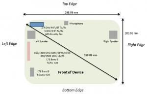 Samsung Galaxy Note 12.2 visto en FCC
