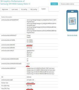 Samsung Galaxy Note 3 visto en GFXBench