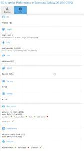 Samsung Galaxy O5 con pantalla HD de 5 pulgadas visto en los puntos de referencia