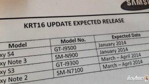 Samsung Galaxy S4 y Note 3 pueden recibir la actualización de Android KitKat v4.4 en enero de 2014
