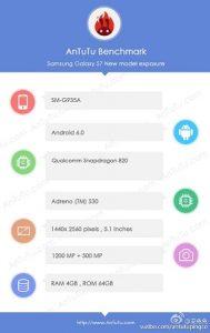 Samsung Galaxy S7 con pantalla Quad HD de 5.1 pulgadas visto en los puntos de referencia