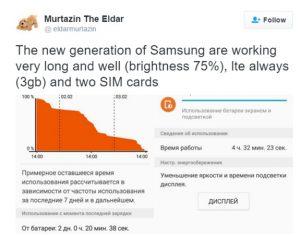 Samsung Galaxy S7 puede tener una duración de batería de dos días