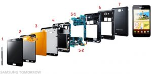 Samsung destroza el Galaxy Note