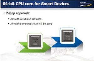 Samsung presentará el procesador Exynos 6 y Exynos S en CES 2014