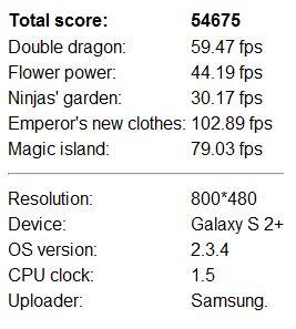 Samsung puede presentar pronto el Galaxy S II Plus (¿MWC?)