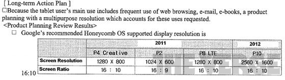 Samsung trabaja en una tableta de 11,8 pulgadas con pantalla 'mejor que la retina'