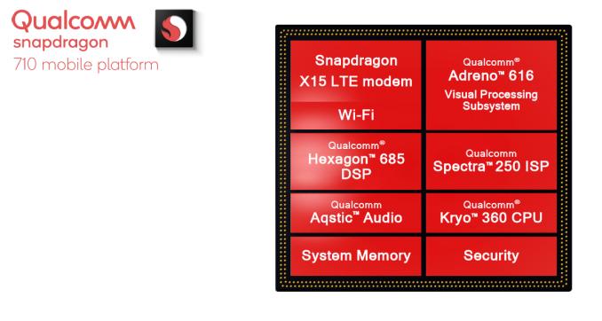 Plataforma móvil Qualcomm Snapdragon 710