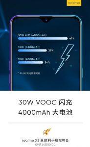 Se confirma que Realme X2 viene con soporte de carga rápida de 30W