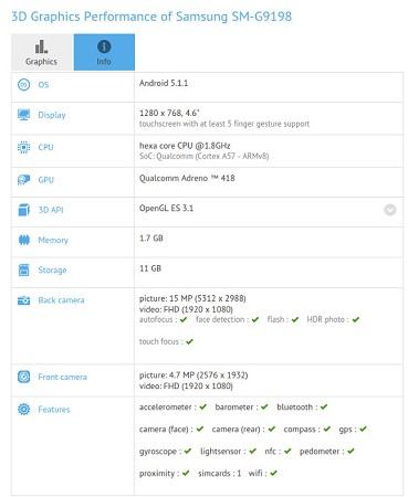 Samsung-SM-G9198-GFX Fuga de banco