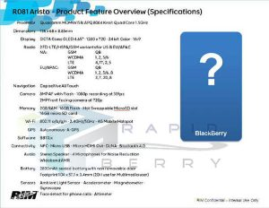 Se filtran las especificaciones de BlackBerry 10 Aristo, cuenta con Krait de cuatro núcleos a 1,5 GHz, 2 GB de RAM y LTE