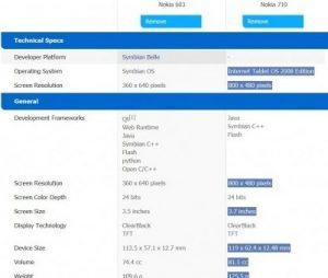 Se filtraron las especificaciones del Nokia 710, probablemente otro Windows Phone