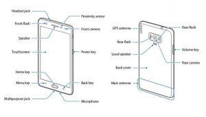 Se filtró el manual del usuario del Samsung Z4