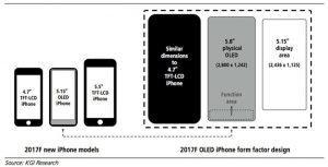 Se rumorea que Apple abandonará el botón de inicio en el iPhone 8 en favor del 'área de funciones'