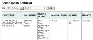 Sony ST21i Tapioca se llamaría oficialmente Xperia Tipo
