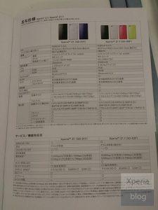 Sony Xperia Z1 f, también conocido como Sony Honami Mini, las especificaciones incluyen procesador Snapdragon 800 y cámara de 20.7 MP