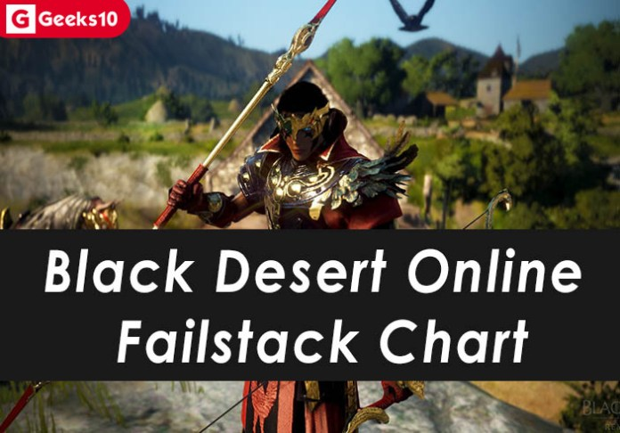 Tabla de fallos de BDO: Guía de mejora en línea de Black Desert