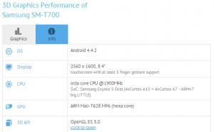 Tableta Samsung de 8.4 pulgadas con pantalla de 359 ppi vista en los puntos de referencia