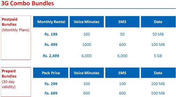 Tarifa de Reliance 3G