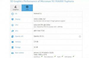 Versión mejorada de YU Yuphoria con 3 GB de RAM y superficies de cámara de 12 MP