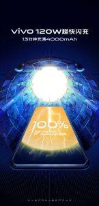 Vivo anuncia la tecnología Super Flash Charge de 120 W que carga una batería de 4000 mAh en 13 minutos