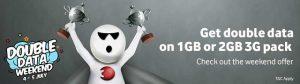Vodafone ofrece beneficios de datos dobles este fin de semana