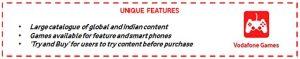 Vodafone y Disney India lanzan Vodafone Games & Apps