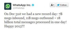 WhatsApp procesó 18 mil millones de mensajes en la víspera de Año Nuevo, el más alto de la historia