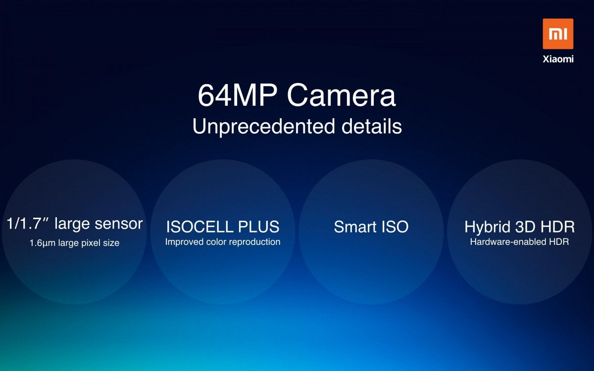 Redmi-64-MP-Camera-Tech