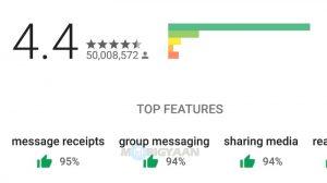 Características principales de las aplicaciones que se muestran a algunos usuarios en Play Store